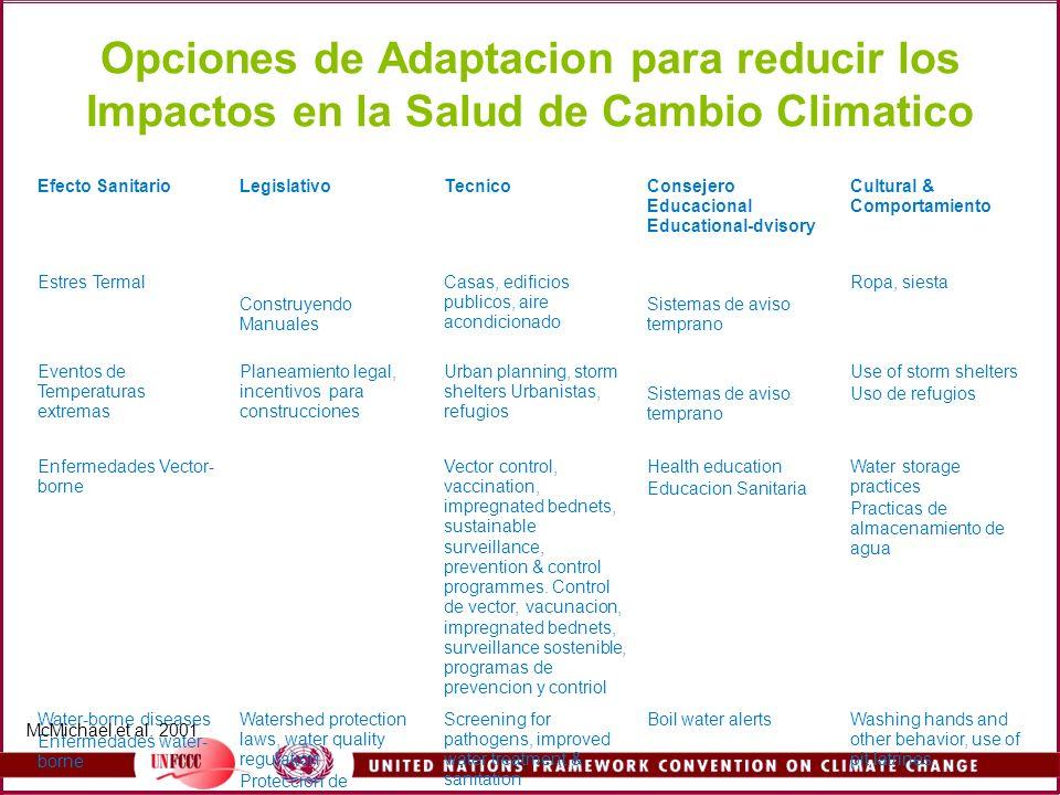 Opciones de Adaptacion para reducir los Impactos en la Salud de Cambio Climatico Efecto SanitarioLegislativoTecnicoConsejero Educacional Educational-d