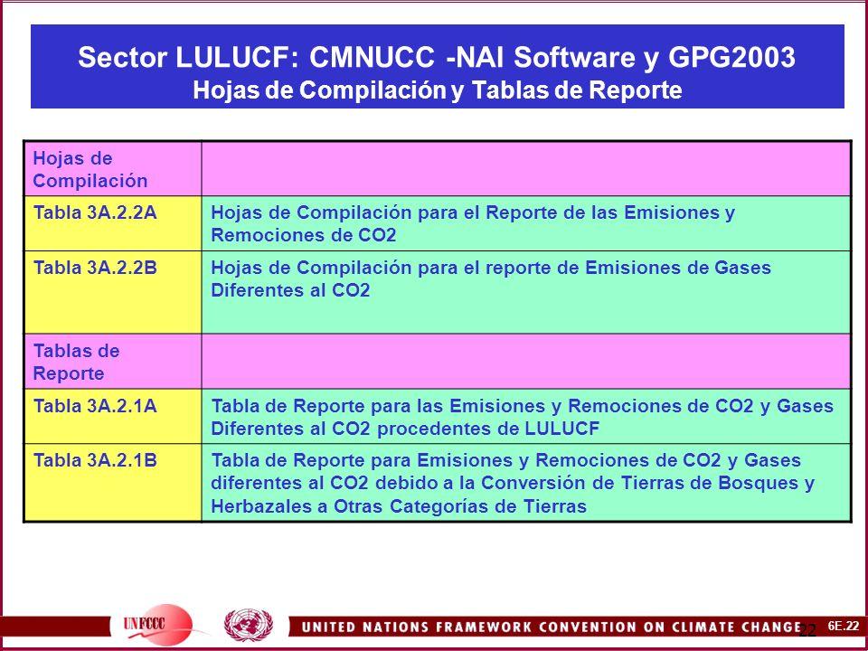 6E.22 22 Sector LULUCF: CMNUCC -NAI Software y GPG2003 Hojas de Compilación y Tablas de Reporte Hojas de Compilación Tabla 3A.2.2AHojas de Compilación para el Reporte de las Emisiones y Remociones de CO2 Tabla 3A.2.2BHojas de Compilación para el reporte de Emisiones de Gases Diferentes al CO2 Tablas de Reporte Tabla 3A.2.1ATabla de Reporte para las Emisiones y Remociones de CO2 y Gases Diferentes al CO2 procedentes de LULUCF Tabla 3A.2.1BTabla de Reporte para Emisiones y Remociones de CO2 y Gases diferentes al CO2 debido a la Conversión de Tierras de Bosques y Herbazales a Otras Categorías de Tierras