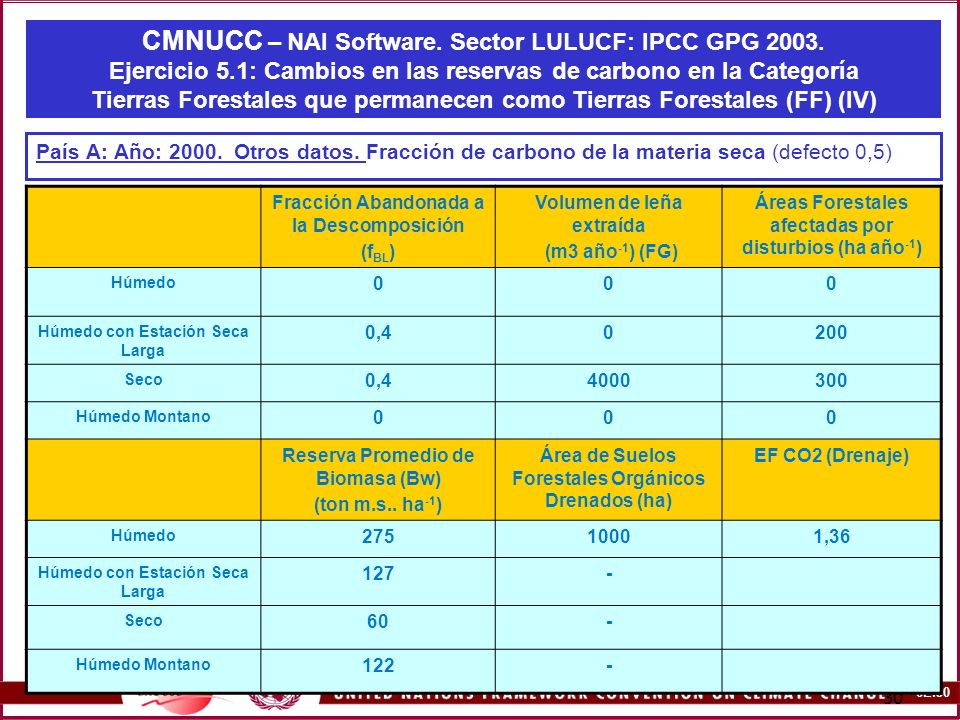 6E.30 30 CMNUCC – NAI Software. Sector LULUCF: IPCC GPG 2003.