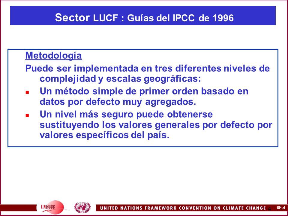 6E.35 35 CMNUCC – NAI Software.Sector LULUCF: IPCC GPG 2003.