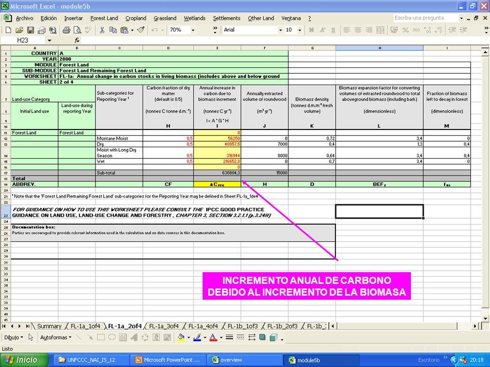 6E.42 42 INCREMENTO ANUAL DE CARBONO DEBIDO AL INCREMENTO DE LA BIOMASA