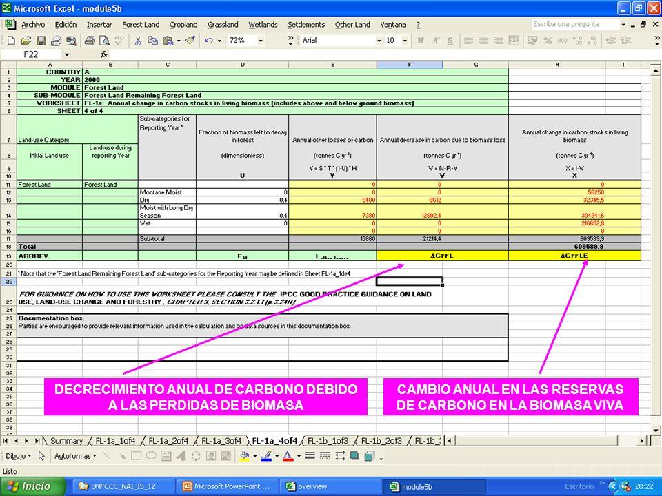 6E.44 44 DECRECIMIENTO ANUAL DE CARBONO DEBIDO A LAS PERDIDAS DE BIOMASA CAMBIO ANUAL EN LAS RESERVAS DE CARBONO EN LA BIOMASA VIVA