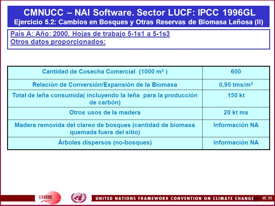 6E.55 55 CMNUCC – NAI Software.