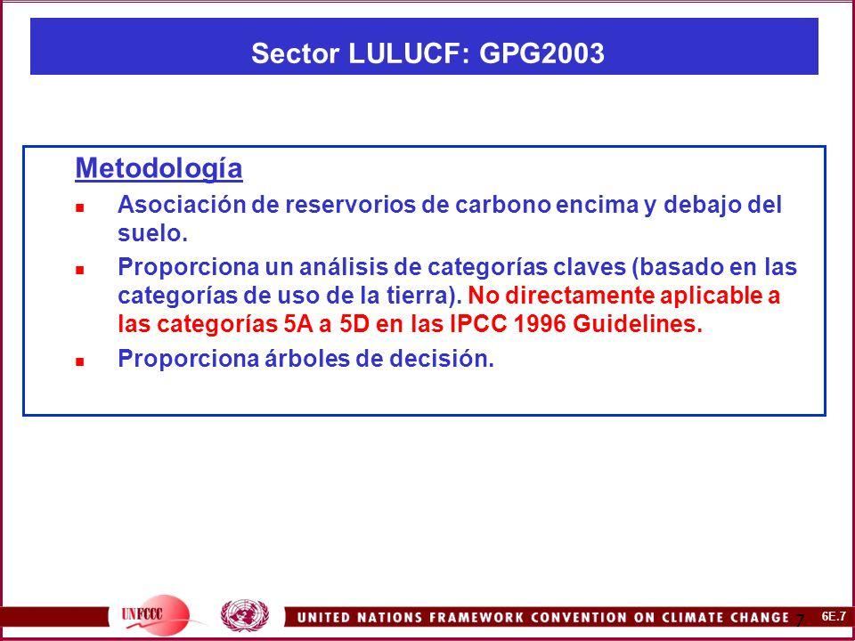 6E.7 7 Sector LULUCF: GPG2003 Metodología Asociación de reservorios de carbono encima y debajo del suelo.
