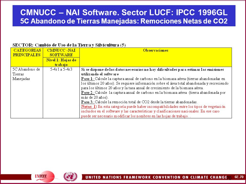 6E.70 70 CMNUCC – NAI Software.