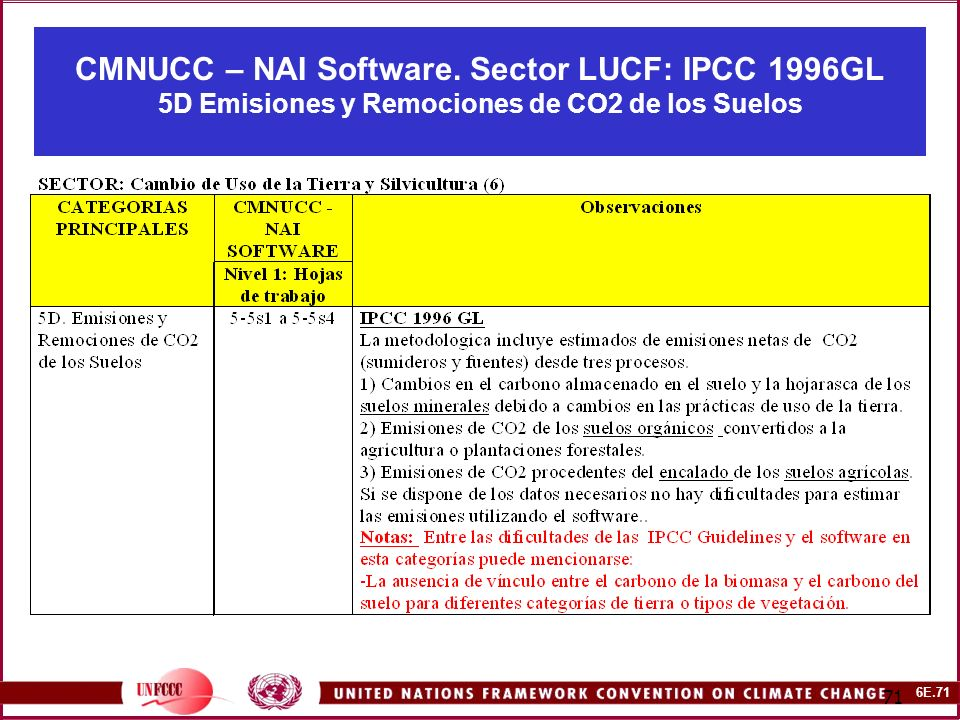 6E.71 71 CMNUCC – NAI Software.