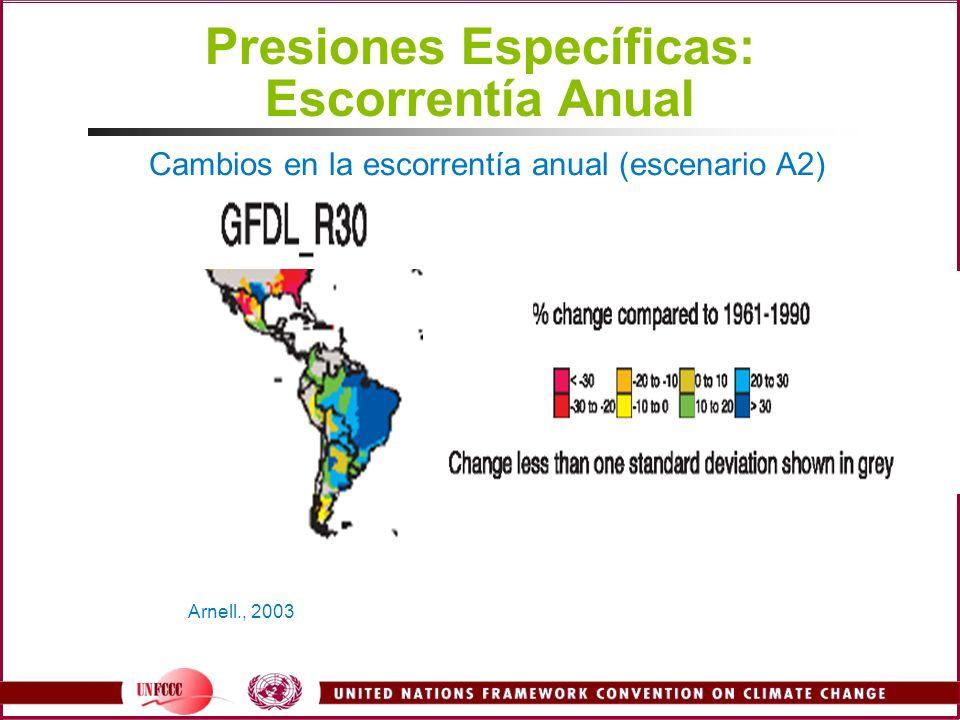 Presiones Específicas: Escorrentía Anual Arnell., 2003