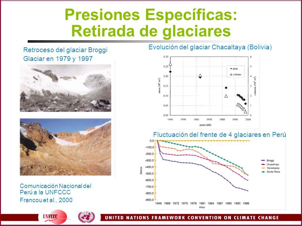 Presiones Específicas: Retirada de glaciares Comunicación Nacional del Perú a la UNFCCC Francou et al., 2000 Retroceso del glaciar Broggi Glaciar en 1