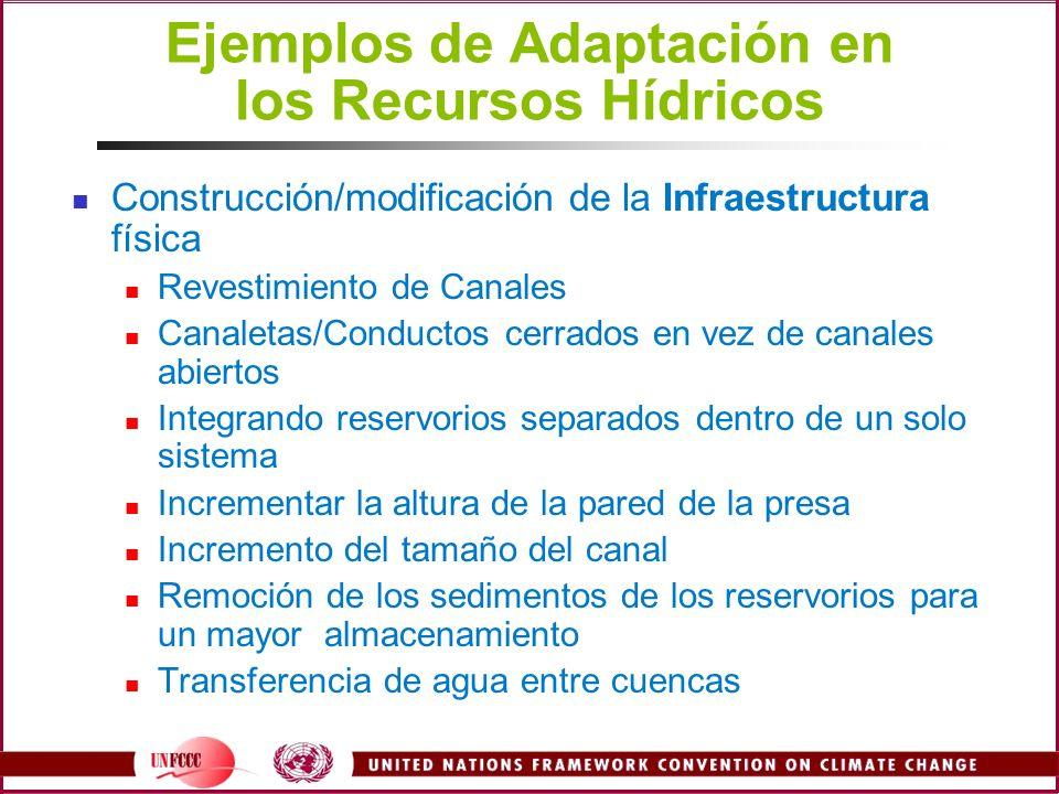 Ejemplos de Adaptación en los Recursos Hídricos Construcción/modificación de la Infraestructura física Revestimiento de Canales Canaletas/Conductos ce