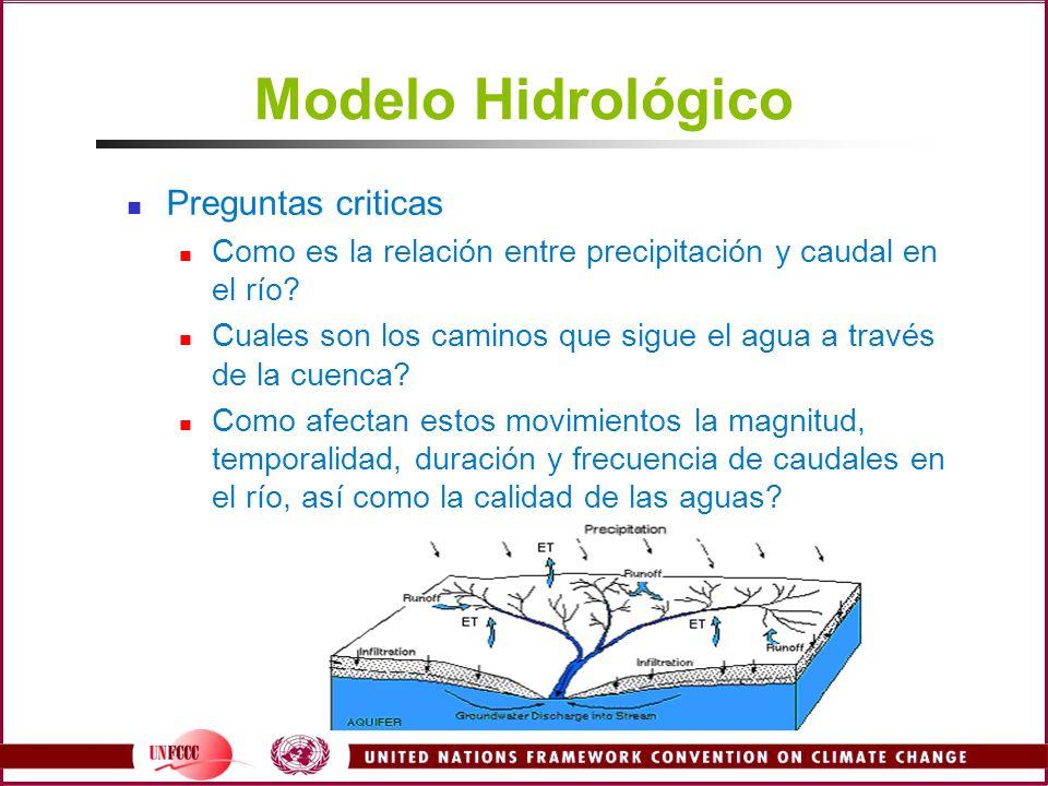 Modelo Hidrológico Preguntas criticas Como es la relación entre precipitación y caudal en el río? Cuales son los caminos que sigue el agua a través de