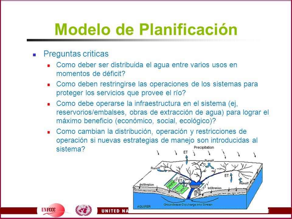 Modelo de Planificación Preguntas criticas Como deber ser distribuida el agua entre varios usos en momentos de déficit? Como deben restringirse las op