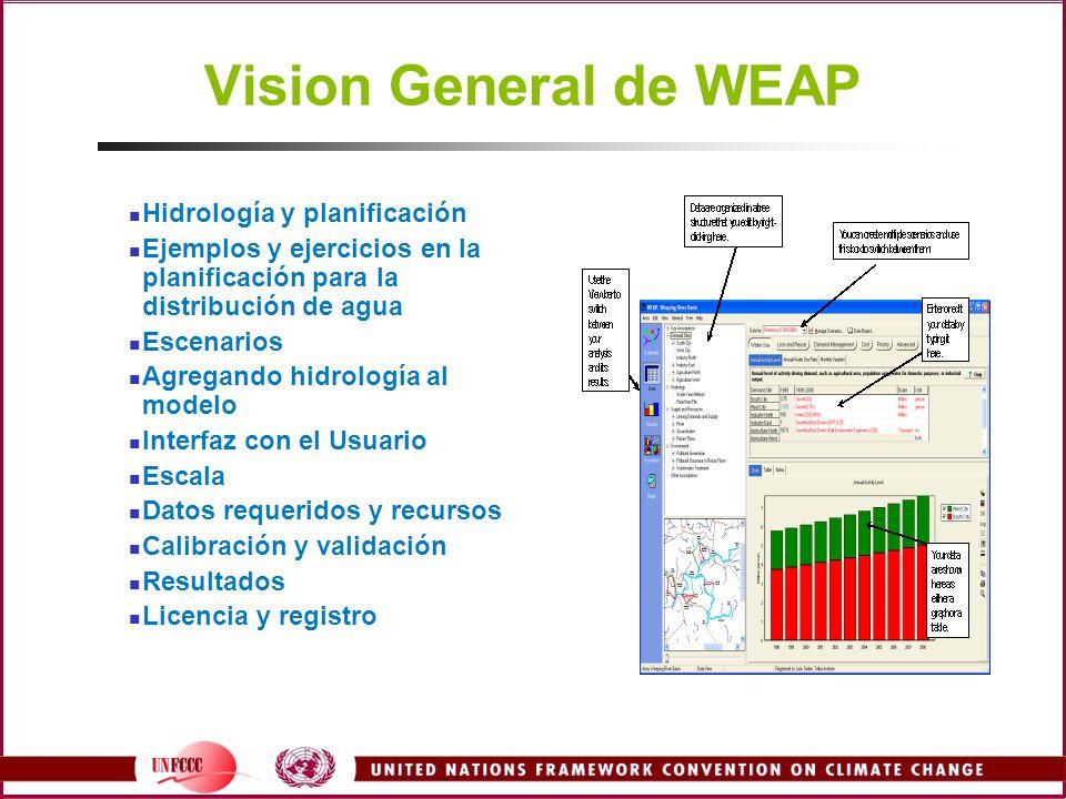 Vision General de WEAP Hidrología y planificación Ejemplos y ejercicios en la planificación para la distribución de agua Escenarios Agregando hidrolog