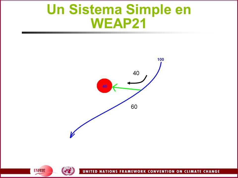 Un Sistema Simple en WEAP21 60 40