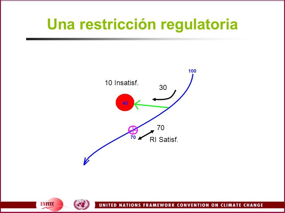 Una restricción regulatoria 70 30 10 Insatisf. RI Satisf.