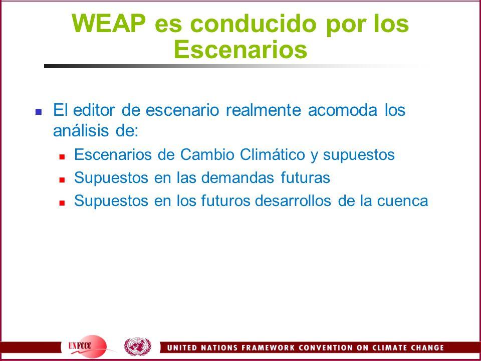 WEAP es conducido por los Escenarios El editor de escenario realmente acomoda los análisis de: Escenarios de Cambio Climático y supuestos Supuestos en
