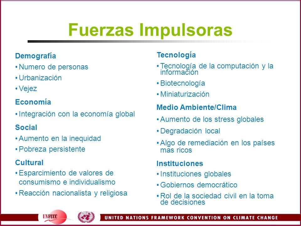 Fuerzas Impulsoras Demografía Numero de personas Urbanización Vejez Economía Integración con la economía global Social Aumento en la inequidad Pobreza