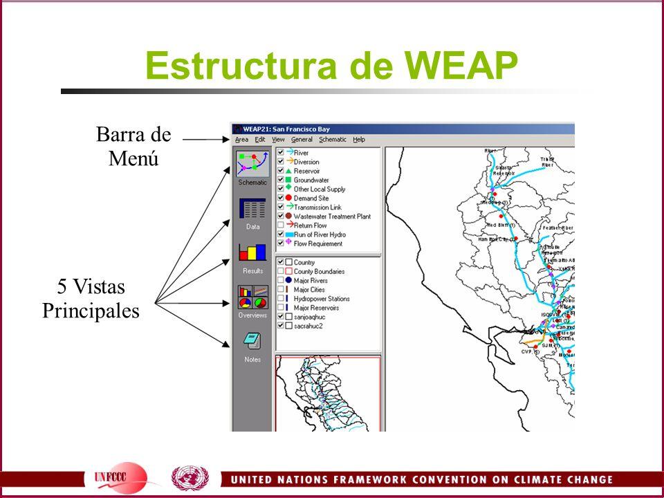 Estructura de WEAP Barra de Menú 5 Vistas Principales