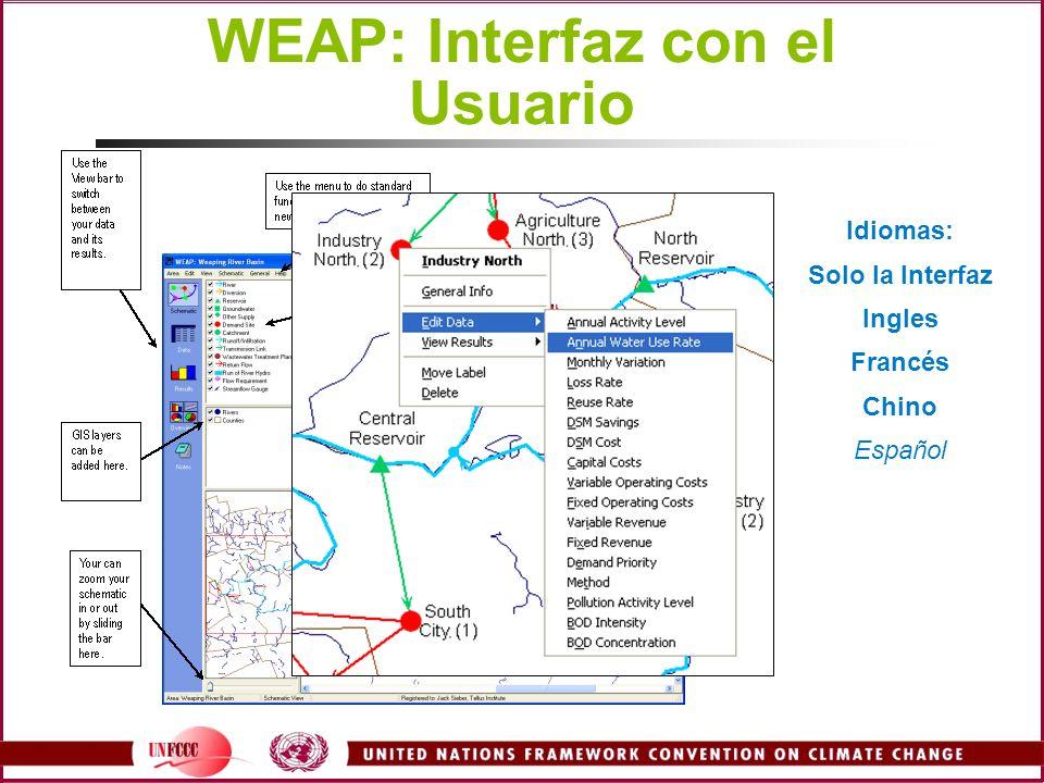 WEAP: Interfaz con el Usuario Idiomas: Solo la Interfaz Ingles Francés Chino Español