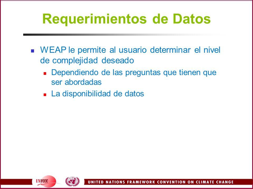 Requerimientos de Datos WEAP le permite al usuario determinar el nivel de complejidad deseado Dependiendo de las preguntas que tienen que ser abordada
