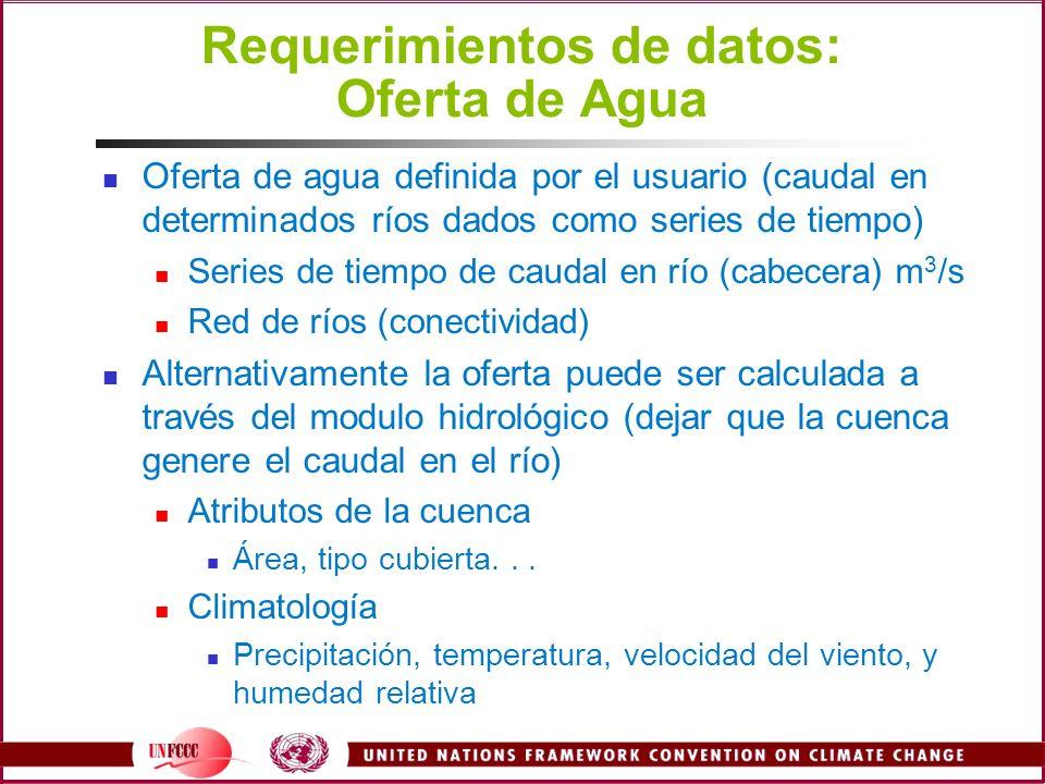 Requerimientos de datos: Oferta de Agua Oferta de agua definida por el usuario (caudal en determinados ríos dados como series de tiempo) Series de tie