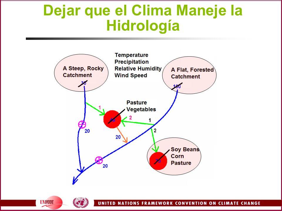 Dejar que el Clima Maneje la Hidrología