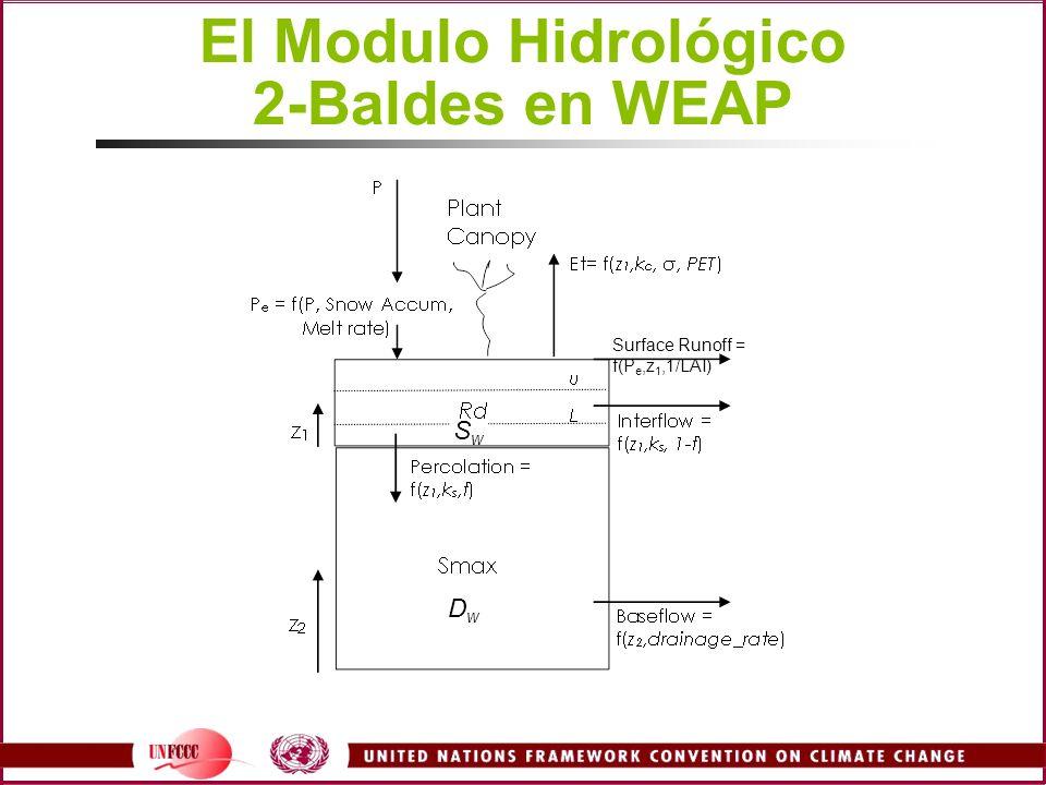 El Modulo Hidrológico 2-Baldes en WEAP Surface Runoff = f(P e,z 1,1/LAI) SwSw DwDw