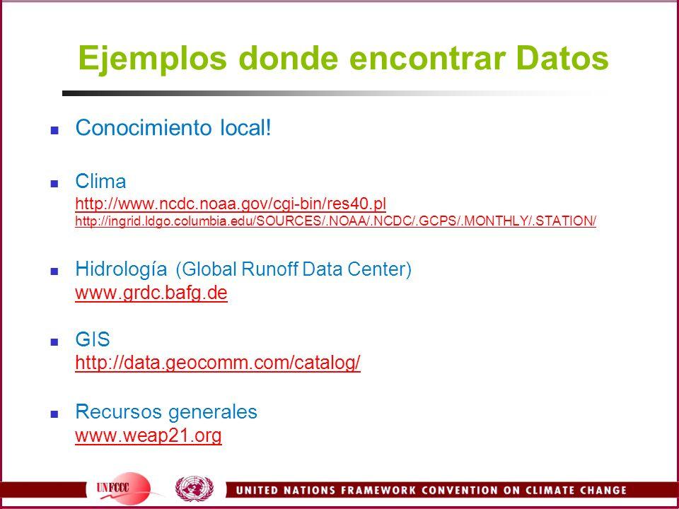 Ejemplos donde encontrar Datos Conocimiento local! Clima http://www.ncdc.noaa.gov/cgi-bin/res40.pl http://ingrid.ldgo.columbia.edu/SOURCES/.NOAA/.NCDC