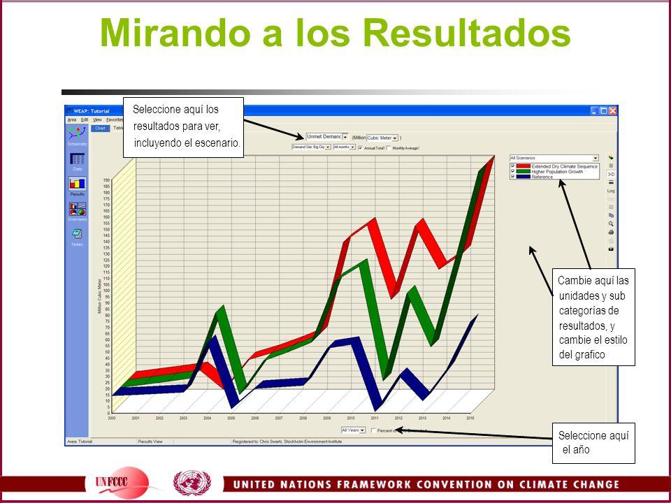 Mirando a los Resultados Seleccione aquí los resultados para ver, incluyendo el escenario. Cambie aquí las unidades y sub categorías de resultados, y