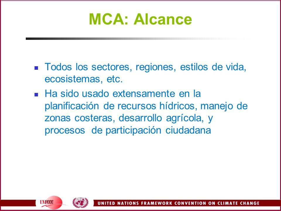 MCA: Alcance Todos los sectores, regiones, estilos de vida, ecosistemas, etc. Ha sido usado extensamente en la planificación de recursos hídricos, man