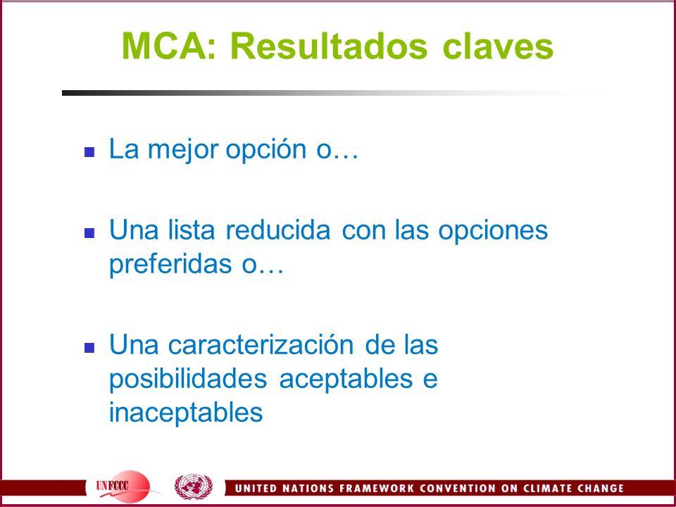 MCA: Resultados claves La mejor opción o… Una lista reducida con las opciones preferidas o… Una caracterización de las posibilidades aceptables e inac