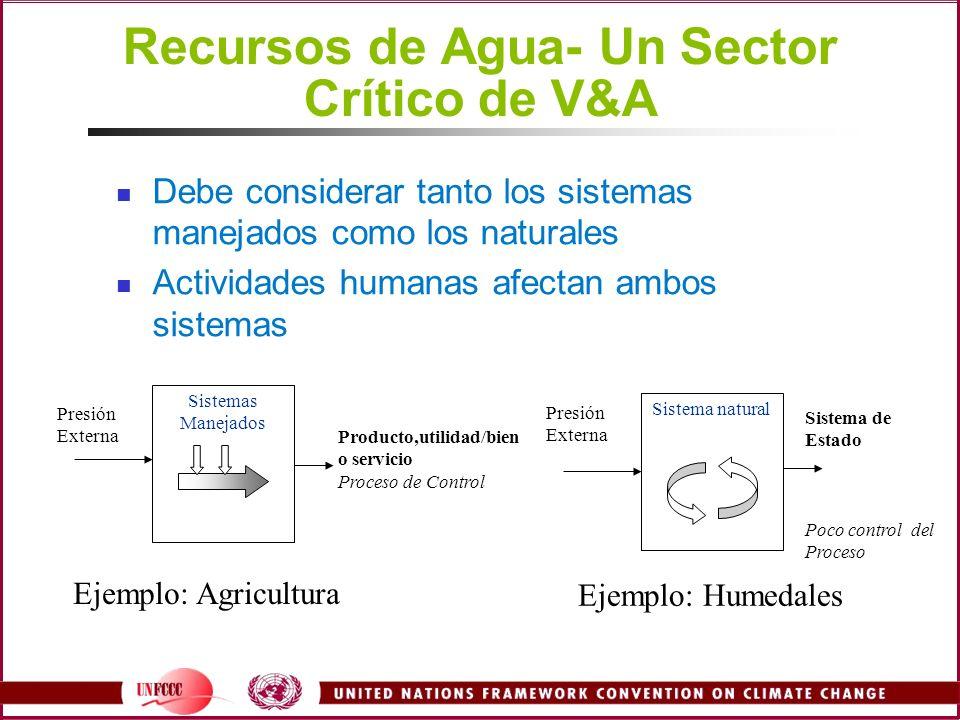 Recursos de Agua- Un Sector Crítico de V&A Debe considerar tanto los sistemas manejados como los naturales Actividades humanas afectan ambos sistemas