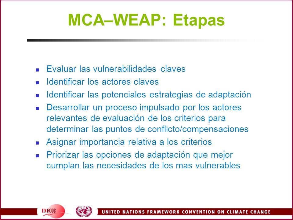MCA–WEAP: Etapas Evaluar las vulnerabilidades claves Identificar los actores claves Identificar las potenciales estrategias de adaptación Desarrollar