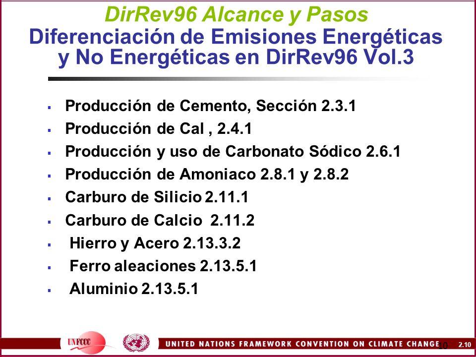 2.10 10 DirRev96 Alcance y Pasos Diferenciación de Emisiones Energéticas y No Energéticas en DirRev96 Vol.3 Producción de Cemento, Sección 2.3.1 Produ