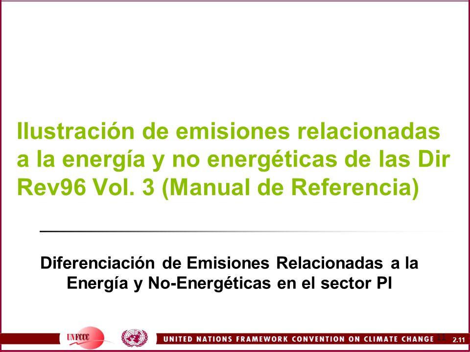 2.11 11 Ilustración de emisiones relacionadas a la energía y no energéticas de las Dir Rev96 Vol. 3 (Manual de Referencia) Diferenciación de Emisiones