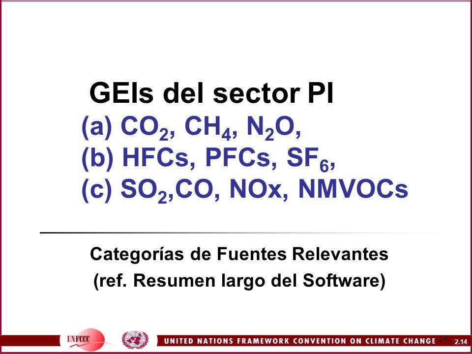 2.14 14 GEIs del sector PI (a) CO 2, CH 4, N 2 O, (b) HFCs, PFCs, SF 6, (c) SO 2,CO, NOx, NMVOCs Categorías de Fuentes Relevantes (ref. Resumen largo
