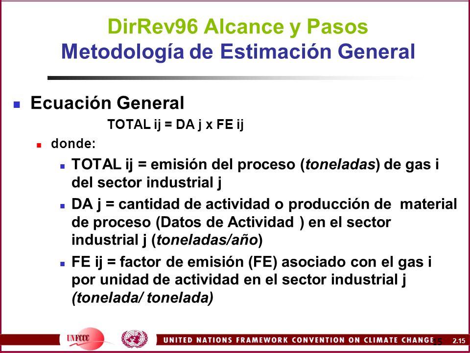2.15 15 DirRev96 Alcance y Pasos Metodología de Estimación General Ecuación General TOTAL ij = DA j x FE ij donde: TOTAL ij = emisión del proceso (ton