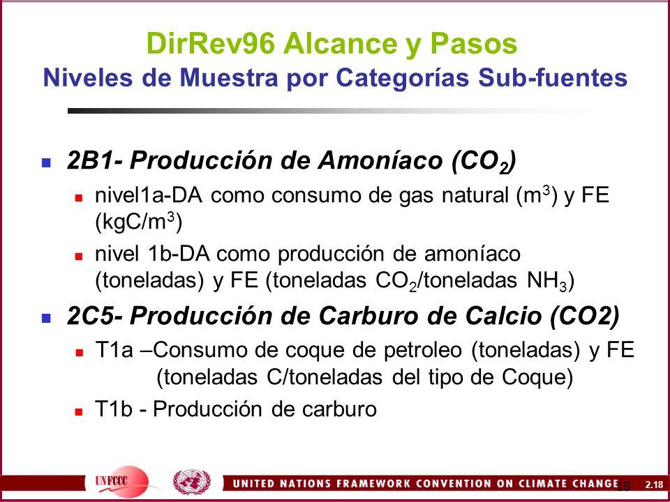 2.18 18 DirRev96 Alcance y Pasos Niveles de Muestra por Categorías Sub-fuentes 2B1- Producción de Amoníaco (CO 2 ) nivel1a-DA como consumo de gas natu