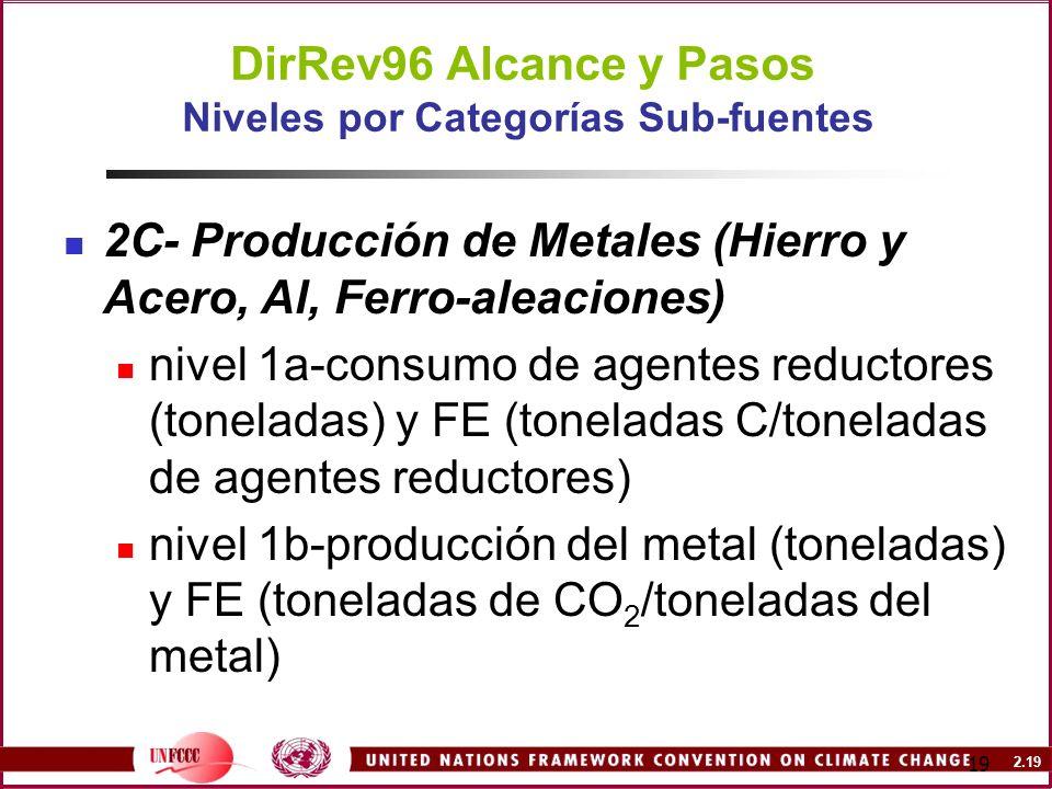 2.19 19 DirRev96 Alcance y Pasos Niveles por Categorías Sub-fuentes 2C- Producción de Metales (Hierro y Acero, Al, Ferro-aleaciones) nivel 1a-consumo