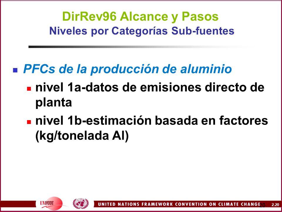 2.20 20 DirRev96 Alcance y Pasos Niveles por Categorías Sub-fuentes PFCs de la producción de aluminio nivel 1a-datos de emisiones directo de planta ni