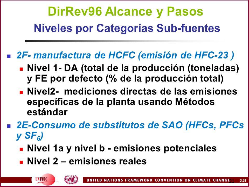 2.21 21 DirRev96 Alcance y Pasos Niveles por Categorías Sub-fuentes 2F- manufactura de HCFC (emisión de HFC-23 ) Nivel 1- DA (total de la producción (