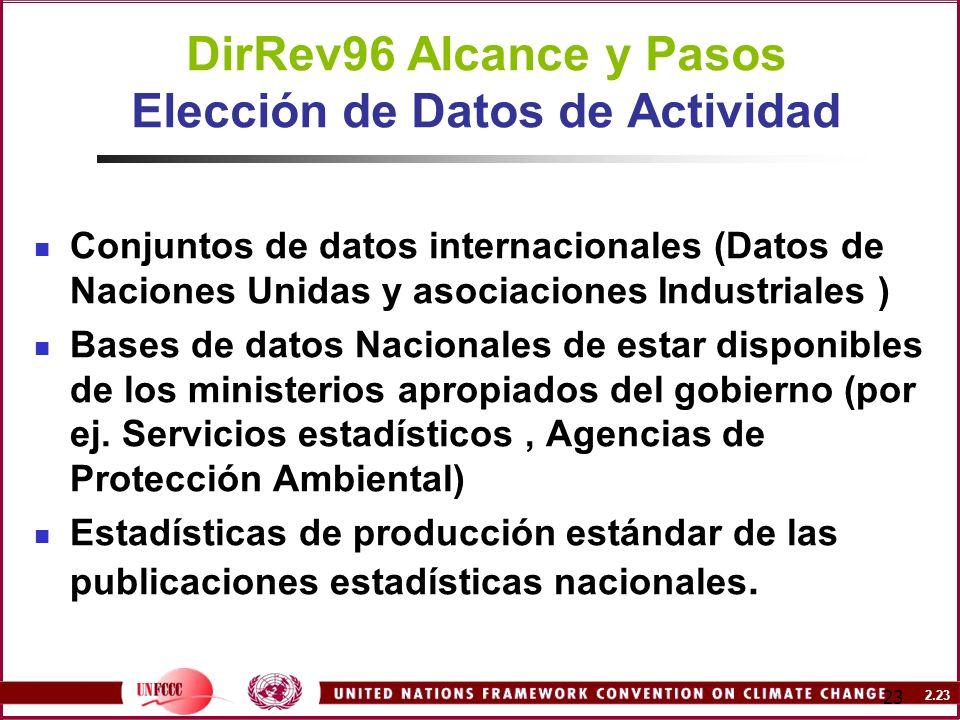 2.23 23 DirRev96 Alcance y Pasos Elección de Datos de Actividad Conjuntos de datos internacionales (Datos de Naciones Unidas y asociaciones Industrial