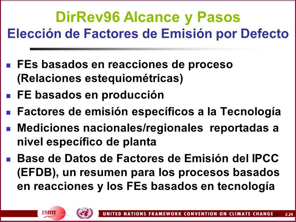 2.24 24 DirRev96 Alcance y Pasos Elección de Factores de Emisión por Defecto FEs basados en reacciones de proceso (Relaciones estequiométricas) FE bas
