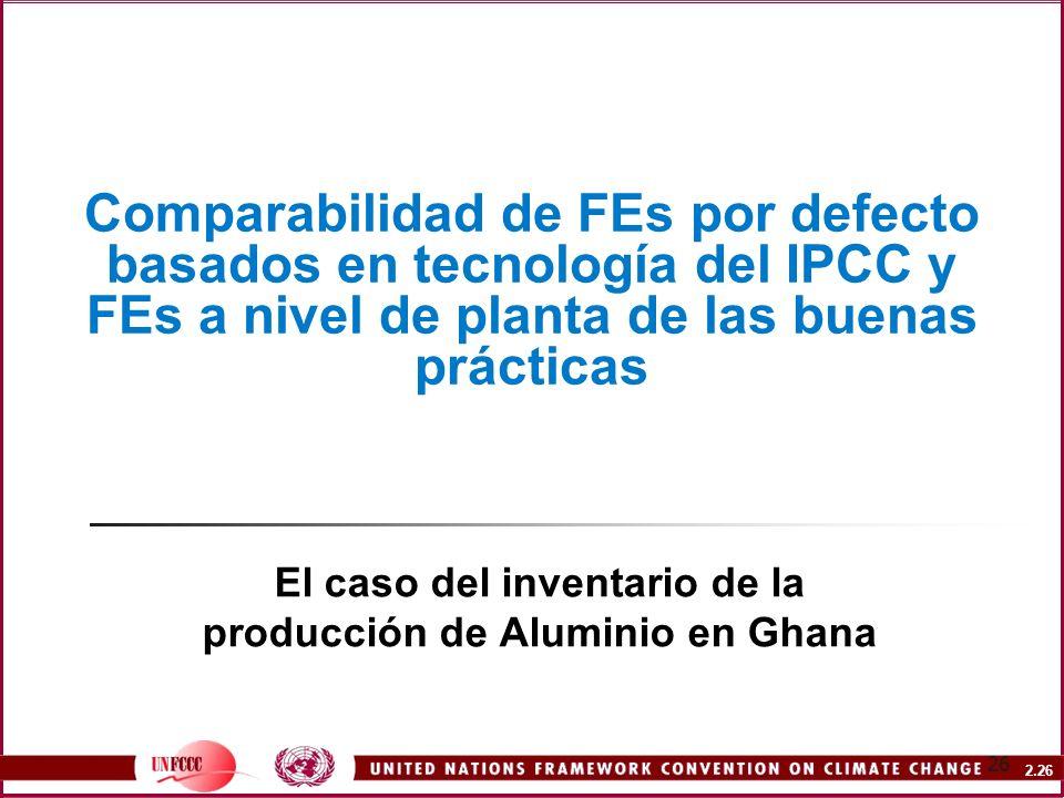 2.26 26 Comparabilidad de FEs por defecto basados en tecnología del IPCC y FEs a nivel de planta de las buenas prácticas El caso del inventario de la