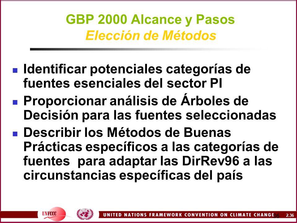 2.36 36 GBP 2000 Alcance y Pasos Elección de Métodos Identificar potenciales categorías de fuentes esenciales del sector PI Proporcionar análisis de Á