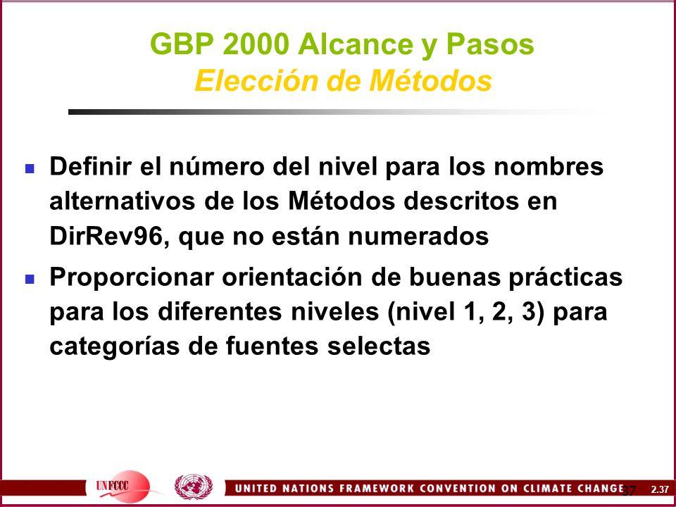 2.37 37 GBP 2000 Alcance y Pasos Elección de Métodos Definir el número del nivel para los nombres alternativos de los Métodos descritos en DirRev96, q
