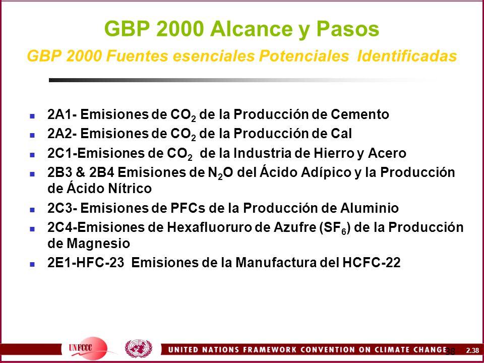 2.38 38 GBP 2000 Alcance y Pasos GBP 2000 Fuentes esenciales Potenciales Identificadas 2A1- Emisiones de CO 2 de la Producción de Cemento 2A2- Emision