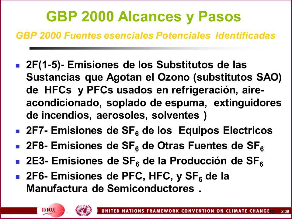 2.39 39 GBP 2000 Alcances y Pasos GBP 2000 Fuentes esenciales Potenciales Identificadas 2F(1-5)- Emisiones de los Substitutos de las Sustancias que Ag