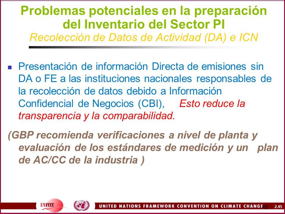 2.45 45 Problemas potenciales en la preparación del Inventario del Sector PI Recolección de Datos de Actividad (DA) e ICN Presentación de información
