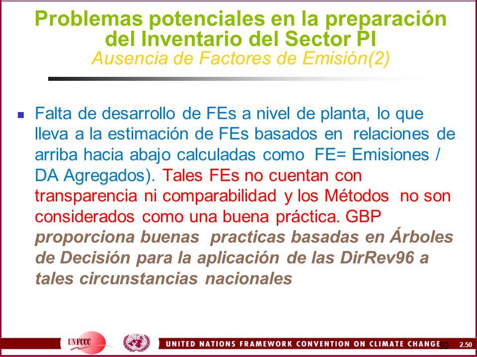 2.50 50 Problemas potenciales en la preparación del Inventario del Sector PI Ausencia de Factores de Emisión(2) Falta de desarrollo de FEs a nivel de