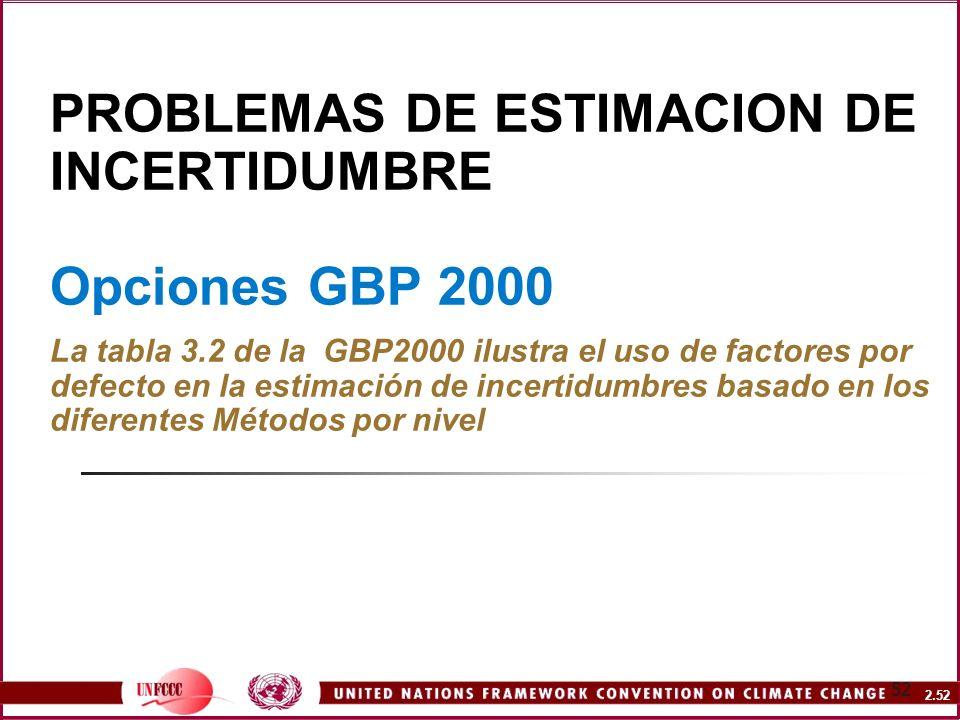 2.52 52 PROBLEMAS DE ESTIMACION DE INCERTIDUMBRE Opciones GBP 2000 La tabla 3.2 de la GBP2000 ilustra el uso de factores por defecto en la estimación